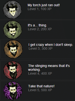 Don't starve badges