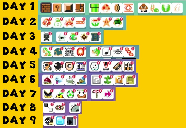 super_mario_maker_unlocks