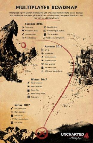 Uncharted 4, detalles de su modo multijugador