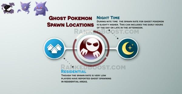pokemon-go-guia-encontrar-pokemon-segun-tipo-fantasma