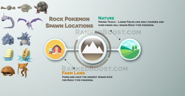 pokemon-go-guia-encontrar-pokemon-segun-tipo-roca