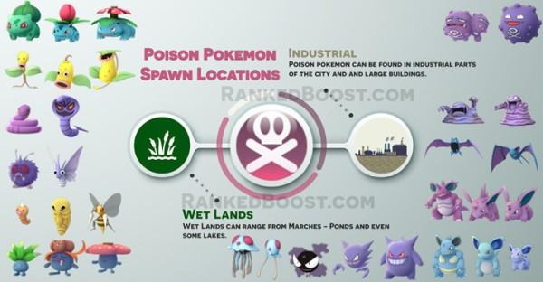 pokemon-go-guia-encontrar-pokemon-segun-tipo-veneno