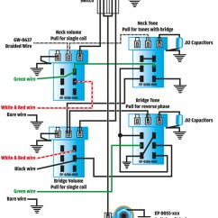 Les Paul Wiring Diagram Coil Split Rj45 Socket 25 Essential Gibson Mods And Upgrades - Guitar & Bass |