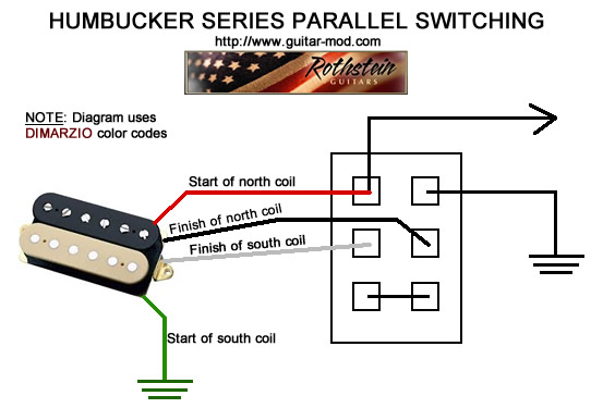 A Wiring Output Jack Prs Rothstein Guitars Serious Tone For The Serious Player