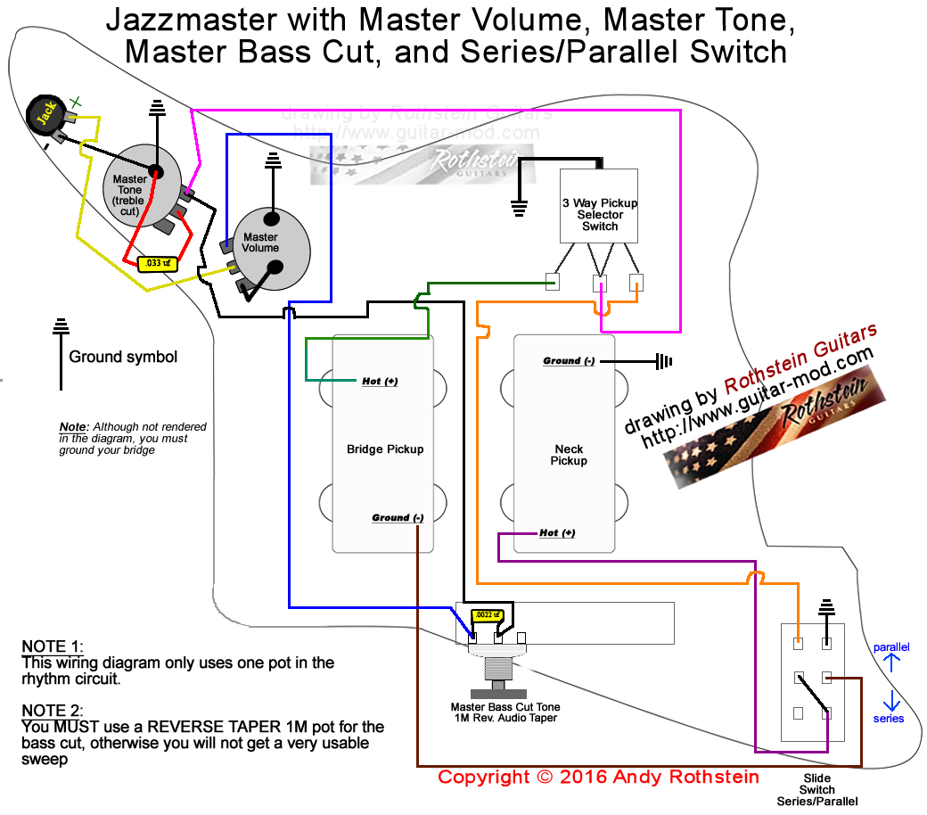 strat wiring diagram bridge tone 2016 ford focus radio rothstein guitars  jazzmaster series parallel