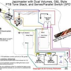 Bass Guitar Wiring Diagram Mitsubishi Canter Alternator Rothstein Guitars  Jazzmaster Series Parallel
