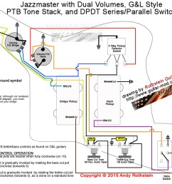 fender jaguar b wiring kit wiring diagram portal jaguar bass wiring fender jaguar b wiring kit [ 1040 x 914 Pixel ]