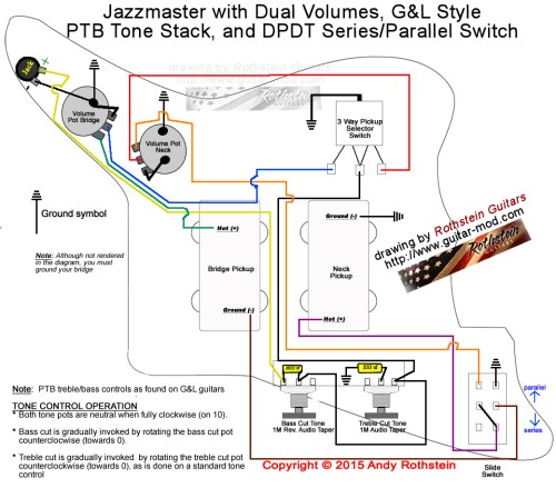 small resolution of rothstein guitars u2022 jazzmaster wiring series paralleljazzmaster wiring series parallel switching
