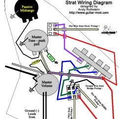 Strat Wiring Diagram Bridge Tone Honda Xr 125 Rothstein Guitars Serious For The Player