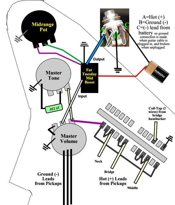 Fender Tbx Tone Control Wiring Diagram Wiring Diagram For A Parts
