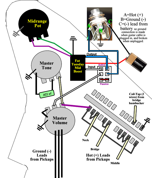 fender tbx tone control wiring diagram les paul switch rothstein guitars • serious for the player
