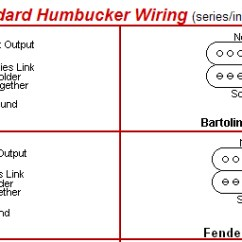 Wilkinson Guitar Pickup Wiring Diagram Amana Dryer Humbucker - Somurich.com