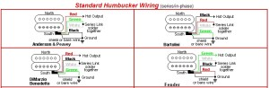 Wilkinson Humbucker Wiring Diagram  Somurich