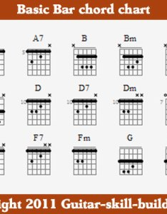 Bar chord chart would you like to learn the trick for easy guitar chords also free downloadable and printable rh skill builder