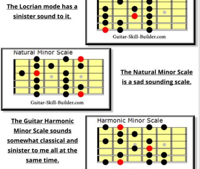 Free Printable Guitar Scales Ready To Download And Use