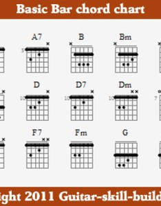 Guitar power chord chart also timiznceptzmusic rh