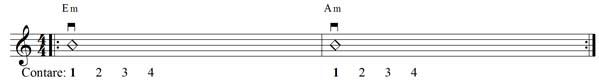 erercizio di chitarra ritmica n 1
