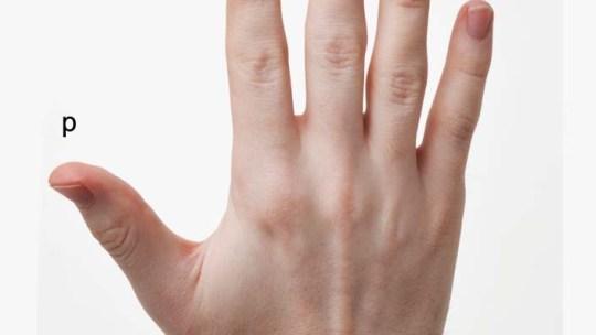 La posizione della mano destra nella chitarra classica