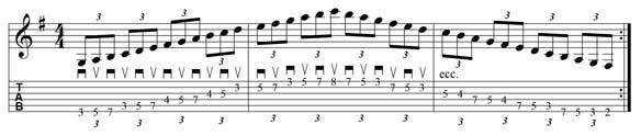 scala maggiore SOL tre note per corda