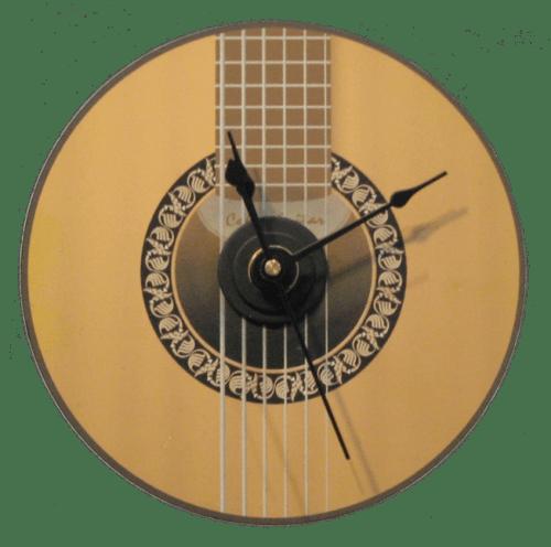 quanto tempo per suonare la chitarra