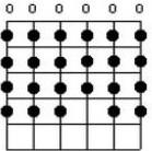 scala cromatica chitarra