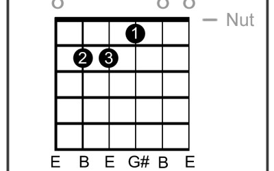 The 'good enough' chord.