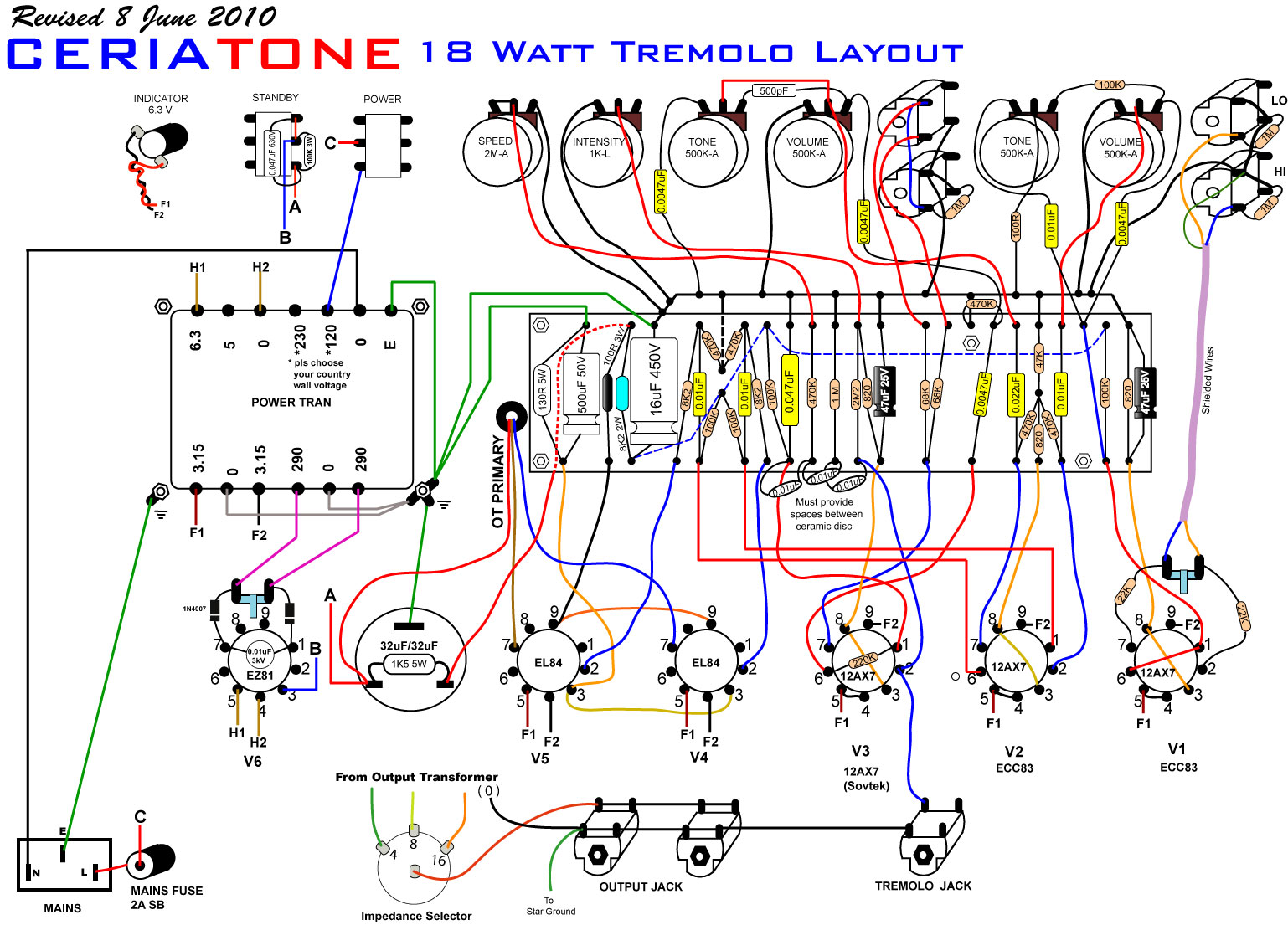 hight resolution of 18 watt