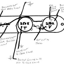 4 Way Switch Wiring Diagram Telecaster 93 S10 Stereo 60s Tele Data Blog Diagrams Click Fender Schematic