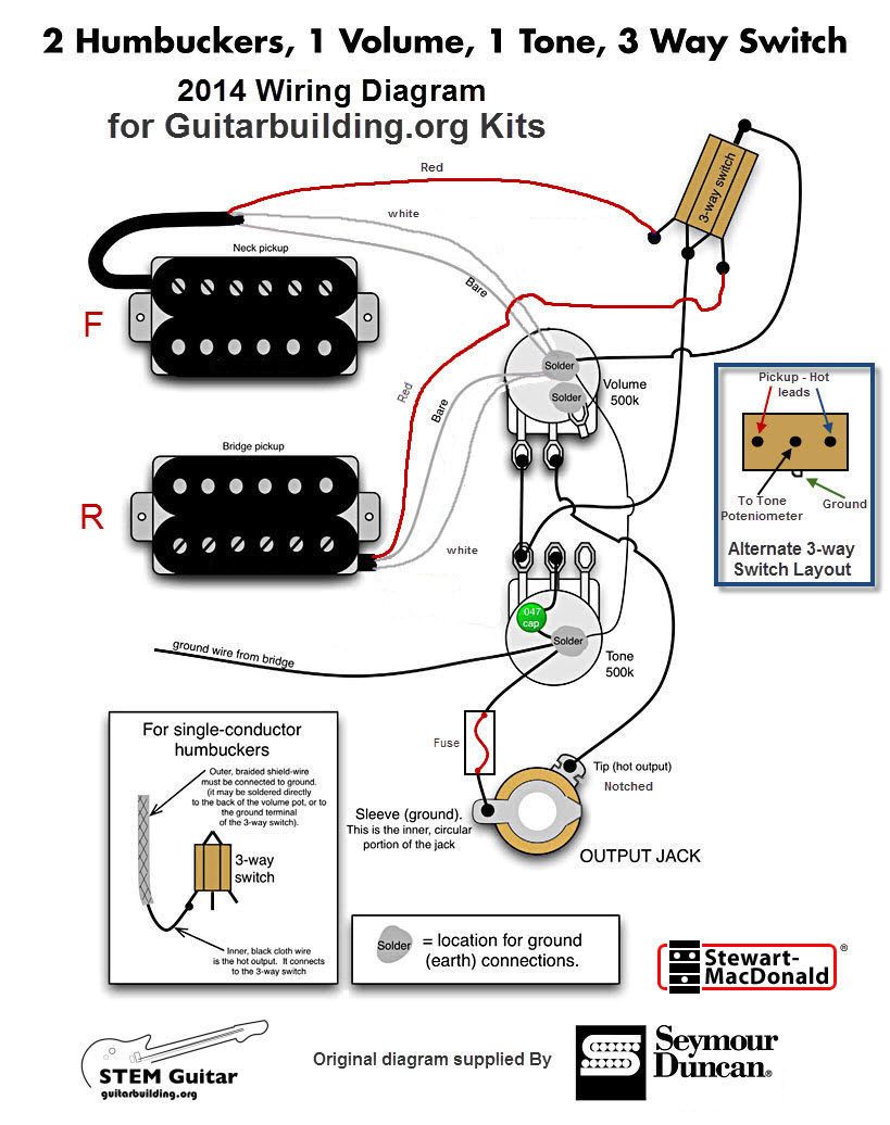 Guitarbuilding.org 3 wire wiring diagram January 2014 3 wire humbucker wire diagram 3 wire single coil pickup \u2022 wiring 3 wire humbucker wiring diagram at bakdesigns.co