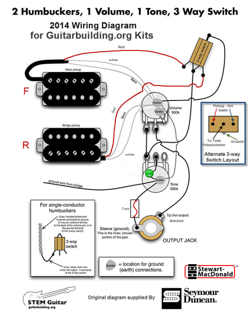 small resolution of electronics wiring schematics guitar pickup wiring diagrams seymour duncan 4 wire pickup diagram bass guitar