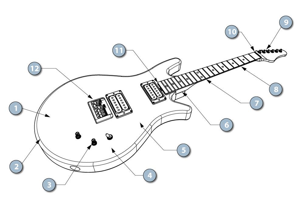 Guitarbuilding.org — The National Science Foundation STEM