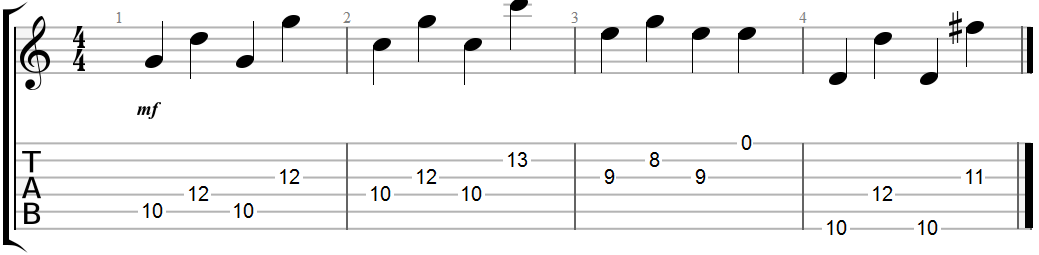 Article: Exploring Guitar Arpeggios—The Upper Register