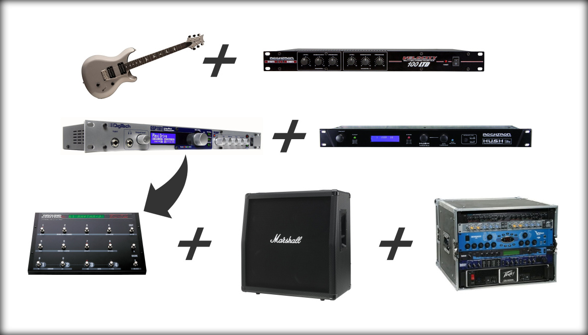 hight resolution of how to setup a guitar rack system with the proper cases guitar chalk rh guitarchalk com server rack wiring server rack wiring