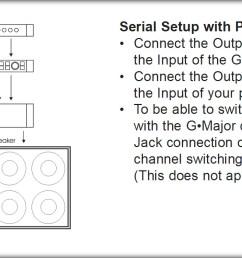 guitar rack system setup guide [ 1684 x 700 Pixel ]