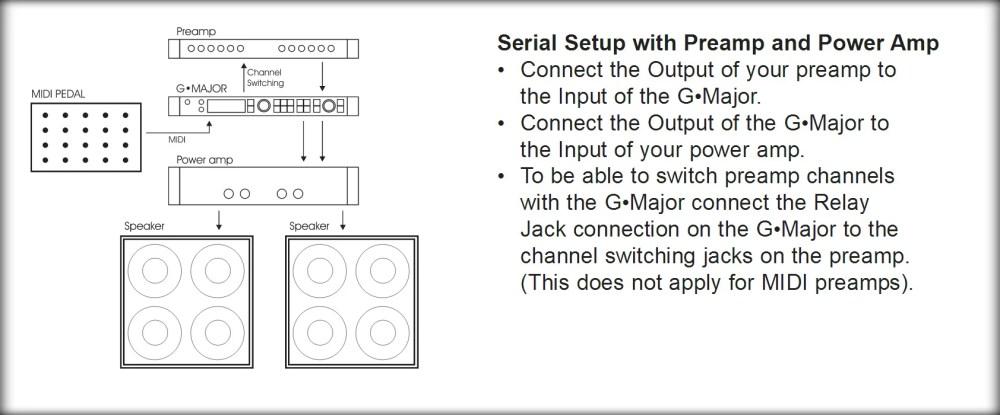 medium resolution of guitar rack system setup guide