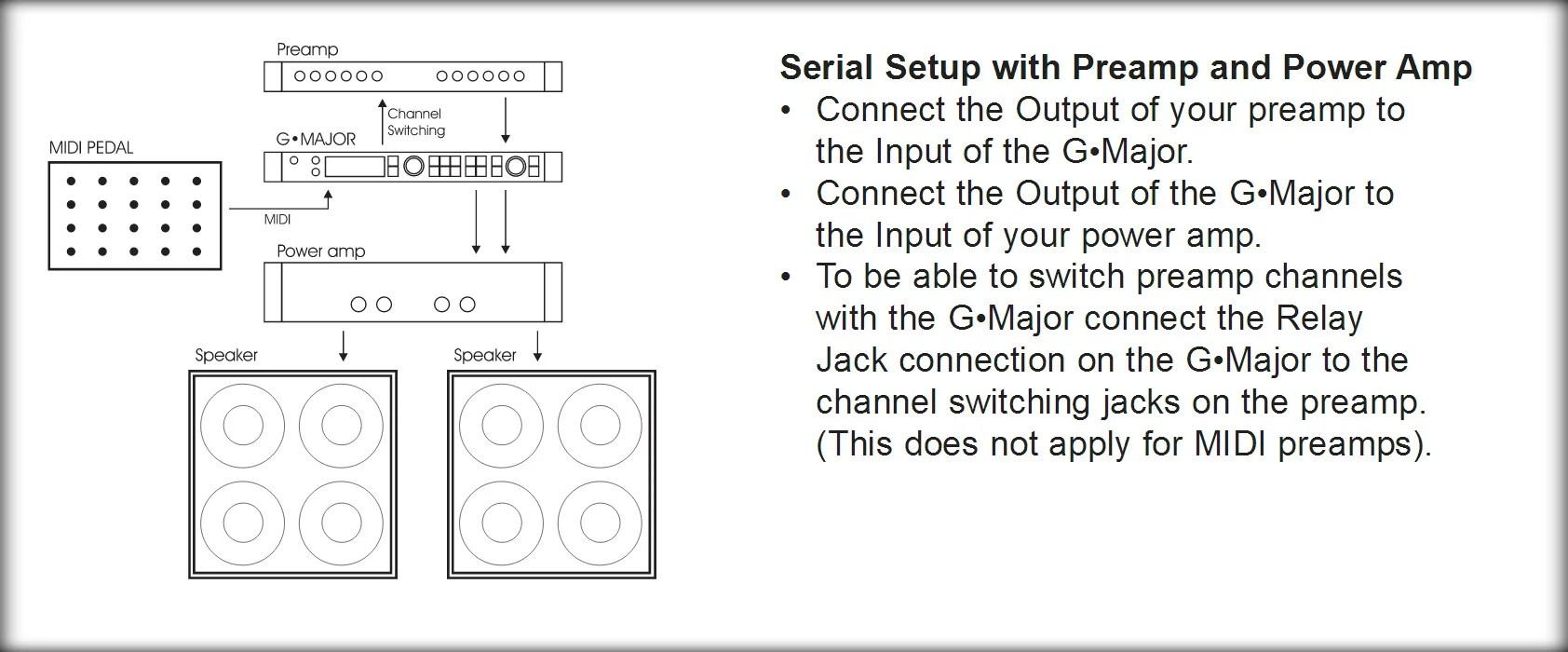 hight resolution of guitar rack system setup guide