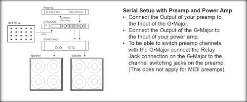 small resolution of guitar rack system setup guide