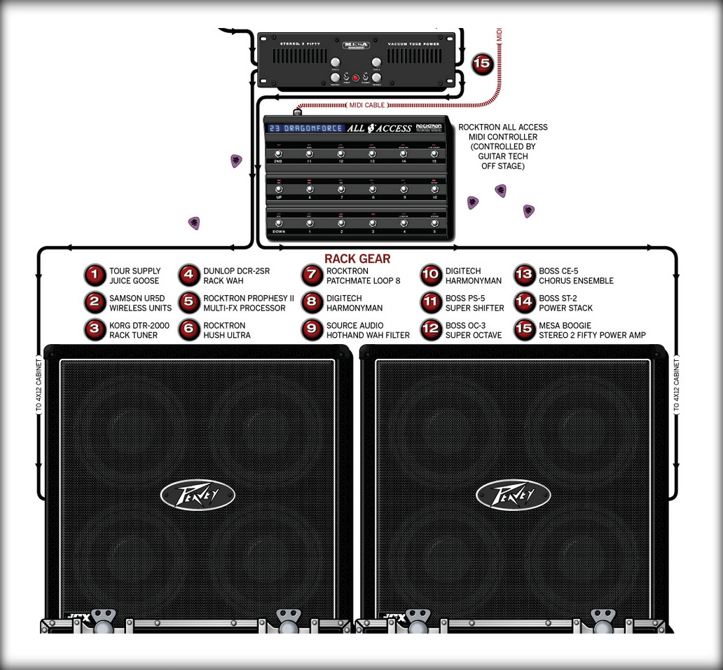hight resolution of how to setup a guitar rack system with the proper cases guitar chalk electric guitar wiring guitar rack wiring