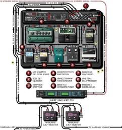 pedalboard wiring diagram wiring diagram name pedalboard wiring diagram [ 920 x 924 Pixel ]