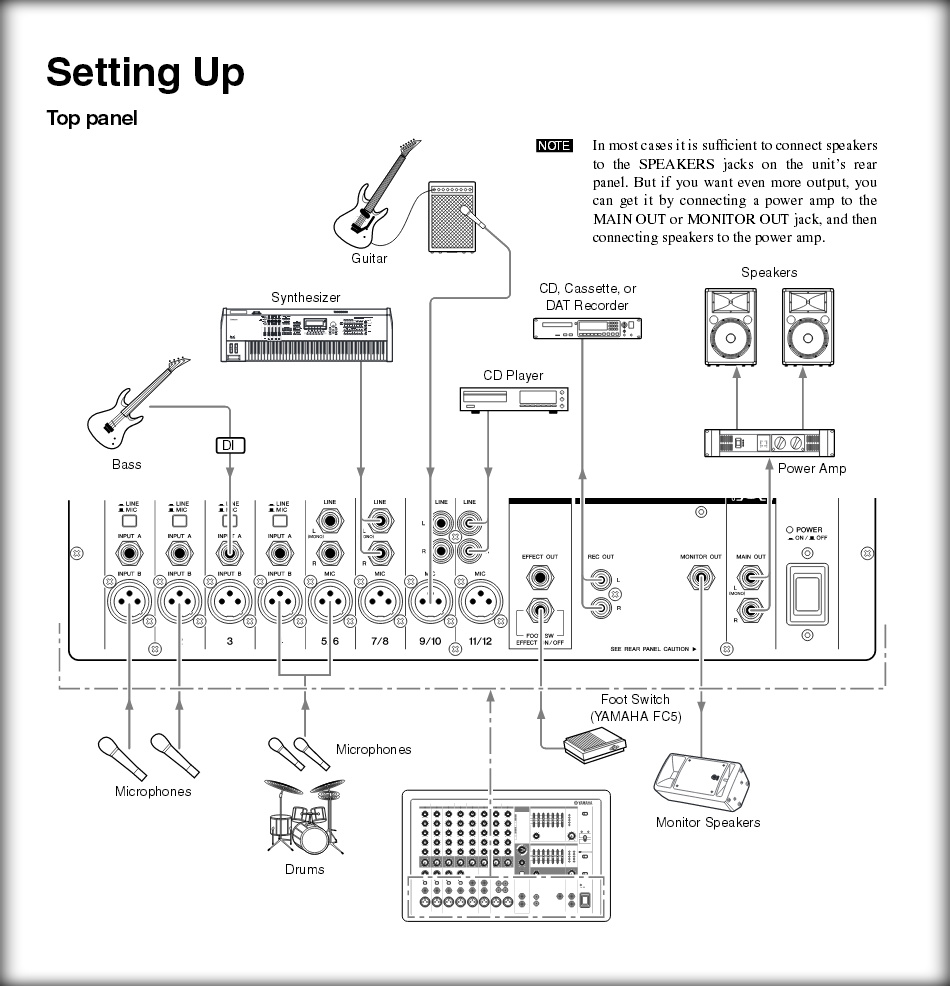 Pa Amp Wiring Diagram 2 Wire Medium Resolution Of System Schematic Data Dj