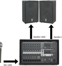 church pa system setup help 4  [ 1540 x 1464 Pixel ]