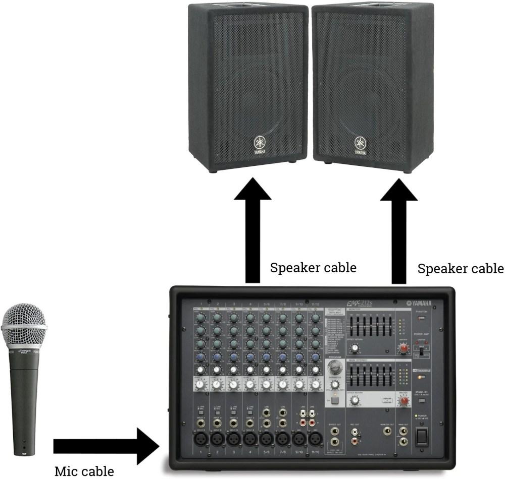 medium resolution of church pa system setup help 4