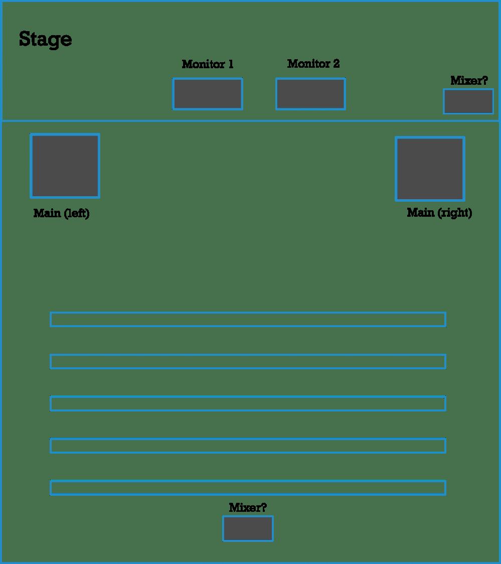 medium resolution of church pa system setup help 5