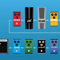 Guitar Rig Diagram Aswc 1 Wiring 4 Best Chorus Pedal Comparison: 2018 Buying Guide | Chalk