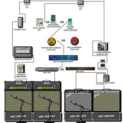 Guitar Rig Diagram Frog Brain Functions Breaking Down Eric Johnson S Lead Tone And Technique Chalk Signal Processing Setup