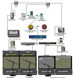 eric johnson signal processing and rig setup [ 849 x 1213 Pixel ]