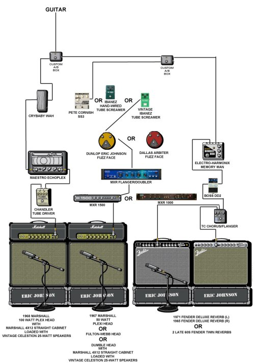 small resolution of eric johnson signal processing and rig setup