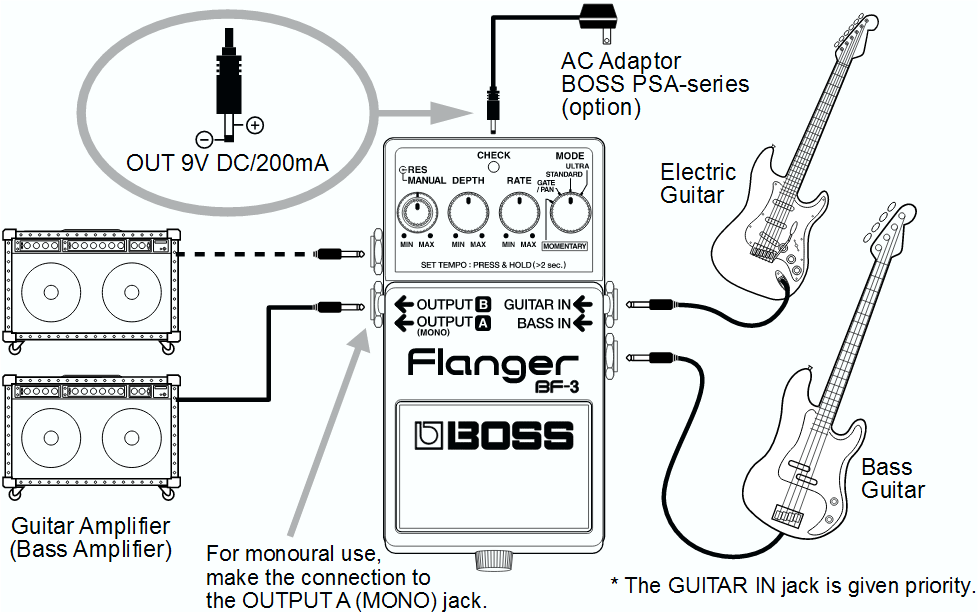 Toyota Tercel Stereo Wiring Diagram. Toyota. Auto Wiring