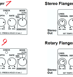 boss bf 3 flanger settings from manual [ 1485 x 884 Pixel ]