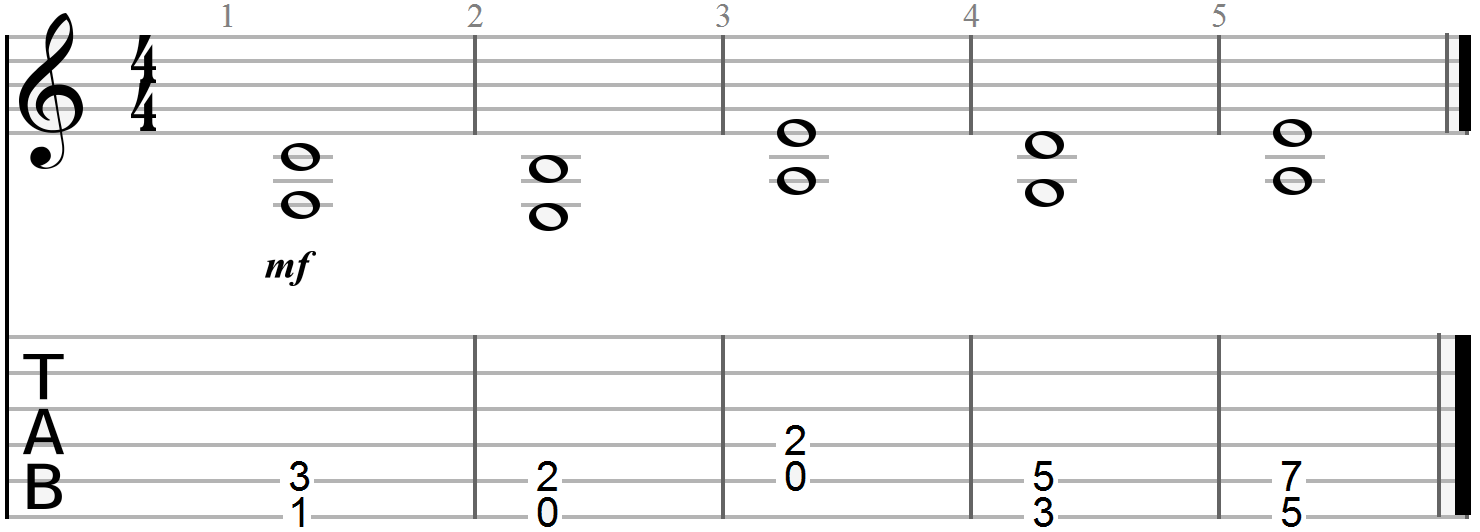 hight resolution of guitar chord progression example